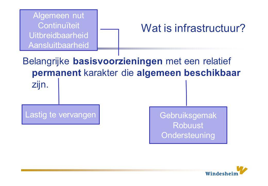 Wat is infrastructuur.