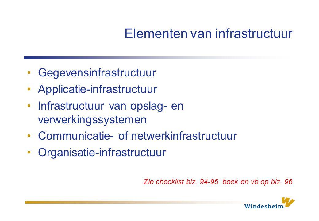 Karakteristieken van infrastructuur Gelaagdheid: afdeling – bu – onderneming – bedrijfstak - maatschappij Toenemende betekenis Toenemend aanbod van buitenaf, doorzak-effect