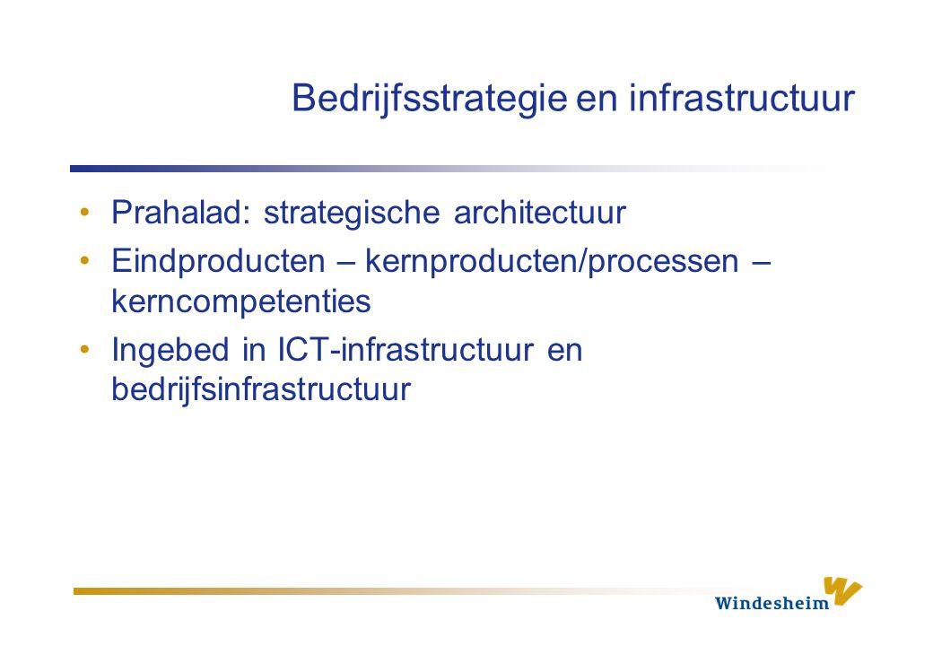 ICT-infrastructuur en ICT-strategie Besturing dmv architectuur.