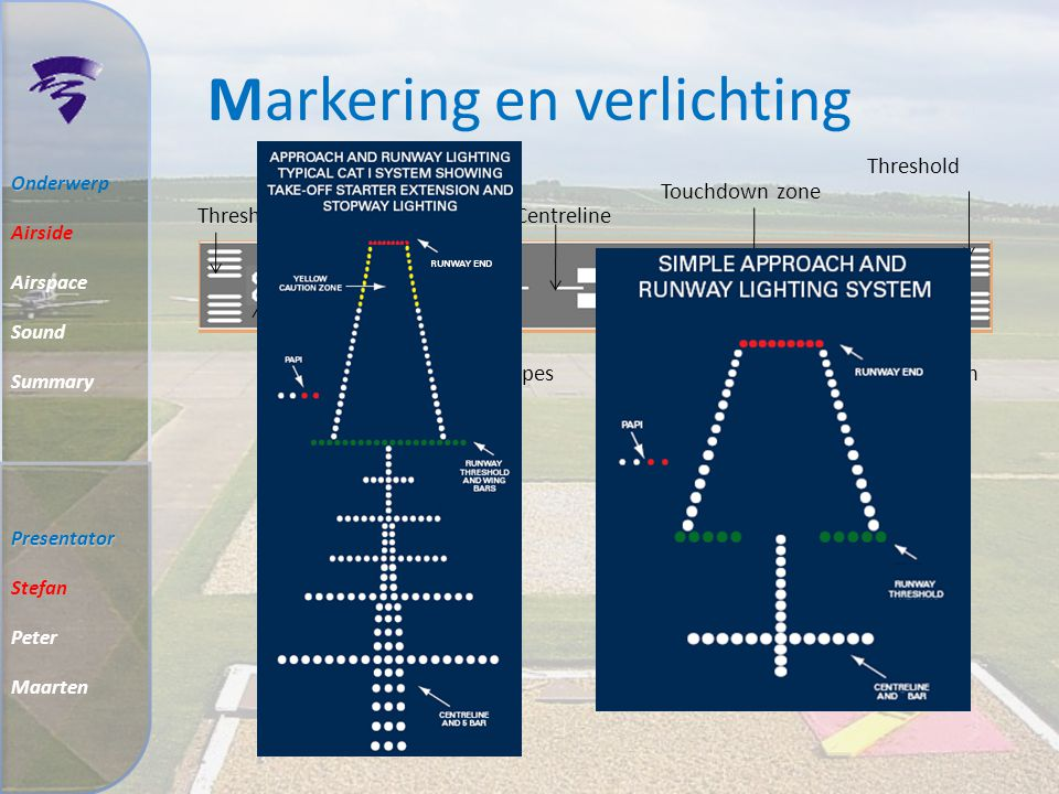 Markering en verlichting O Onderwerp Airside Airspace Sound Summary Presentator Stefan Peter Maarten Touchdown zone Aiming point Threshold Designation Threshold Side stripes Centreline