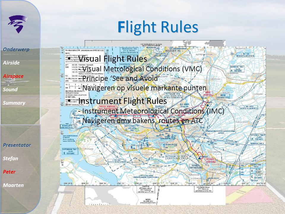 Flight Rules O Onderwerp Airside Airspace Sound Summary Visual Flight Rules - Visual Metrological Conditions (VMC) - Principe 'See and Avoid' - Navigeren op visuele markante punten Instrument Flight Rules - Instrument Meteorological Conditions (IMC) - Navigeren dmv bakens, routes en ATC Presentator Stefan Peter Maarten