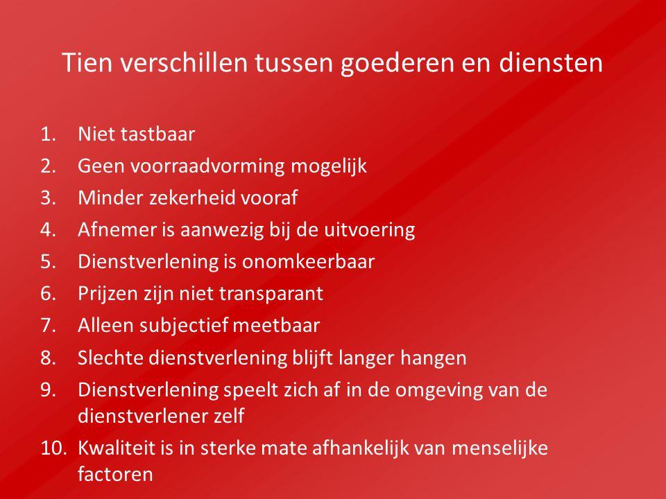 Moet-, plicht- en kan-verwachtingen De afnemer heeft vooraf bepaalde verwachtingen van de kwaliteit van de dienst.