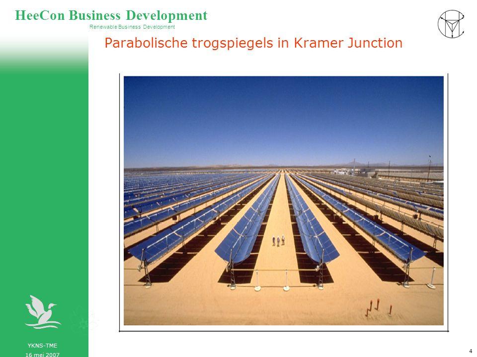 YKNS-TME 16 mei 2007 Renewable Business Development HeeCon Business Development 5 Fresnelspiegels