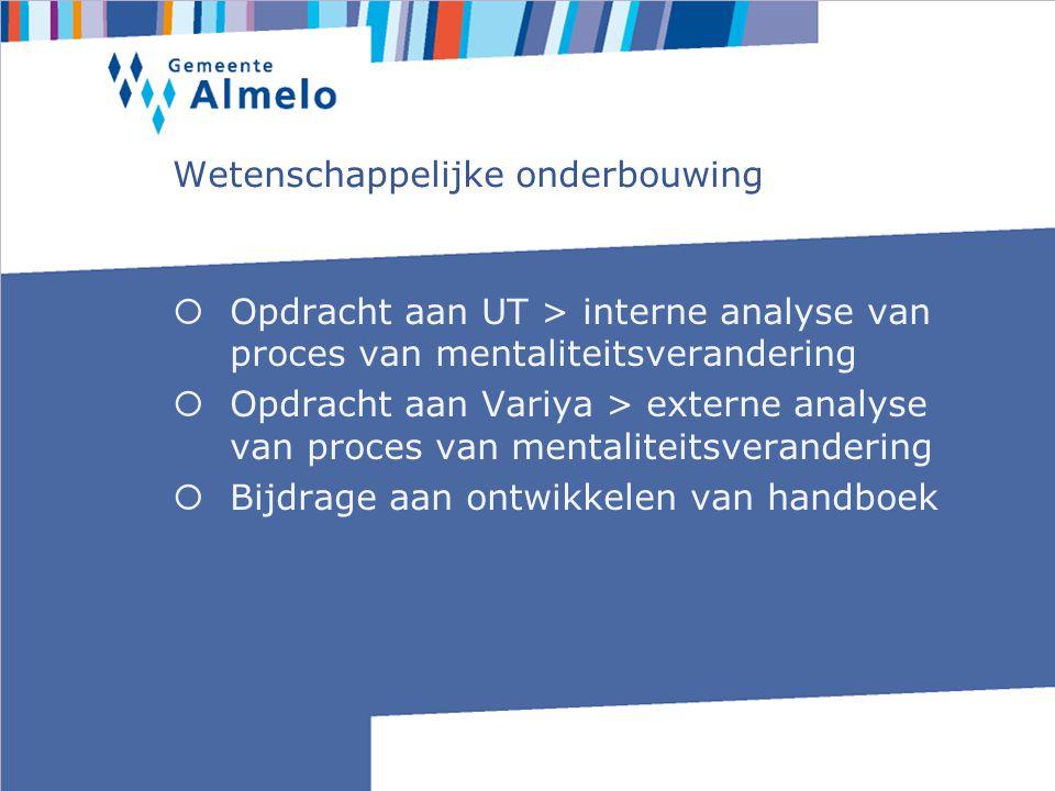 Kennisoverdracht  Bruggroepen Münster - Almelo  2 congressen  Handboek