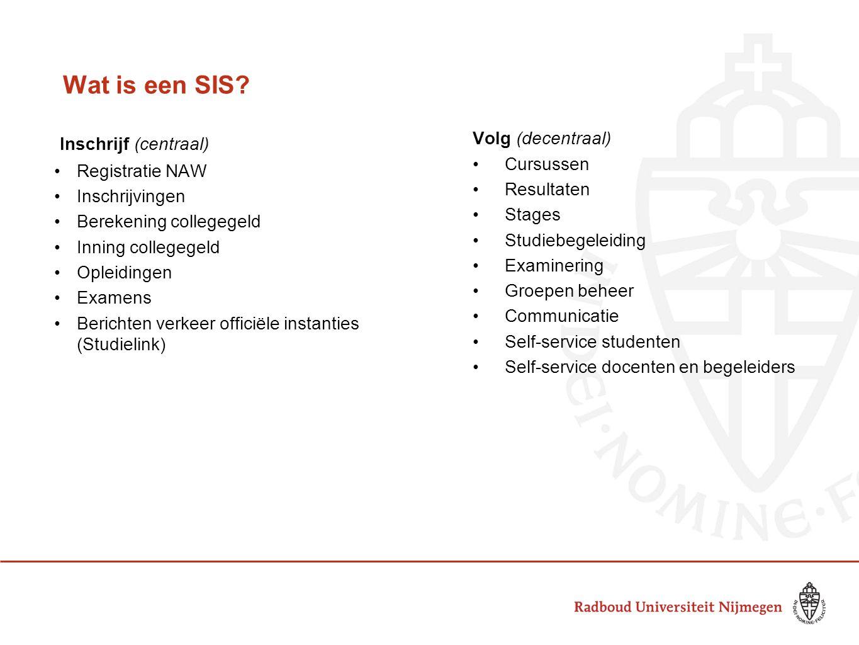 Leverancier Osiris: PSB PSB (Amsterdam) Start Osiris 2001 (UU) 21 klanten HO (Nederland) 250.000 studenten (40% marktaandeel)