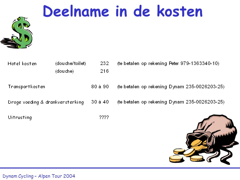 Deelname in de kosten Dynam Cycling – Alpen Tour 2004