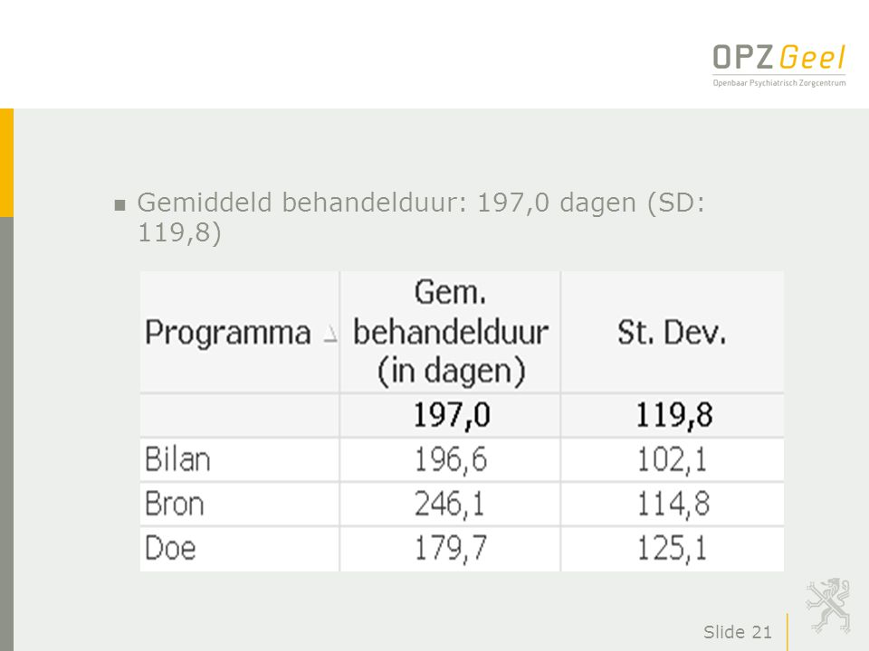 Slide 22 Gemiddelde ruwe scores RS-nl voormeting - nameting