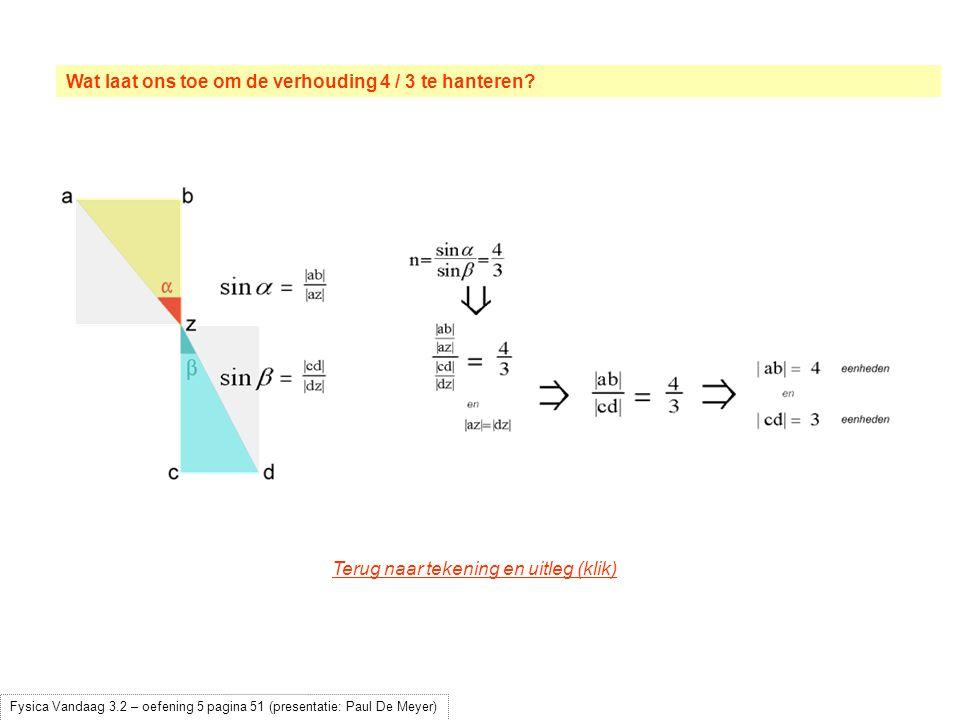 Fysica Vandaag 3.2 – oefening 5 pagina 51 (presentatie: Paul De Meyer) Je kan de brekingshoek ook berekenen.
