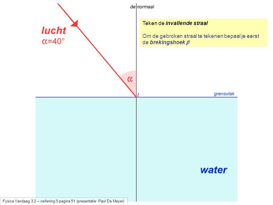 Om de gebroken straal te tekenen bepaal je eerst de brekingshoek  Hoe doe je dit.