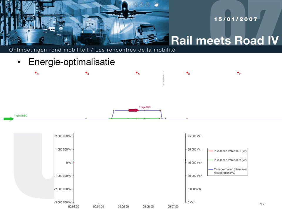 16 Strategische studie voor het heropenen van de IJzeren Rijn tussen de haven van Antwerpen en het Ruhrgebied Noodzaak van een betere oostelijke spoorontsluiting Concurrentie tussen de verschillende modi Evaluatie van de effecten Financiële haalbaarheid voor de 3 spoorinfrabeheerders Tijdswinst : 50% op het traject Antwerpen-Ruhr 3.Voorbeelden van studies en realisaties