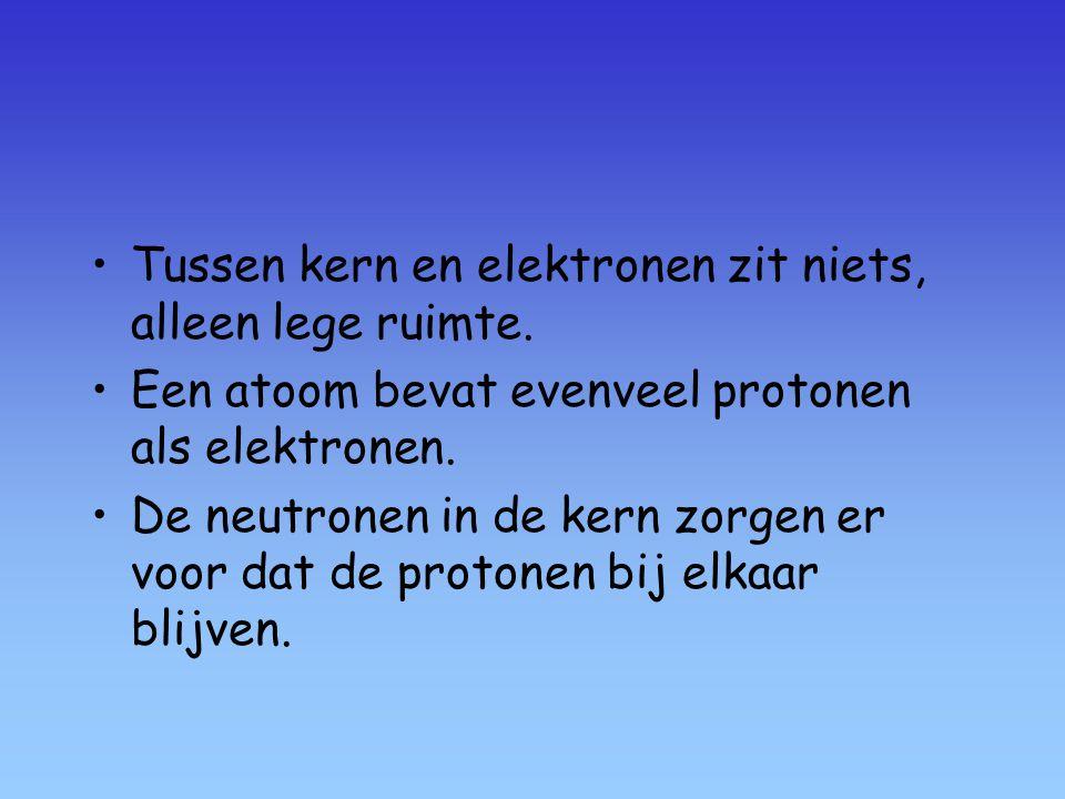 Bouwstenen van atomen massa lading plaats Proton 1,0 u 1+ kern Neutron 1,0 u0 kern Elektron 0 u 1- rond de kern