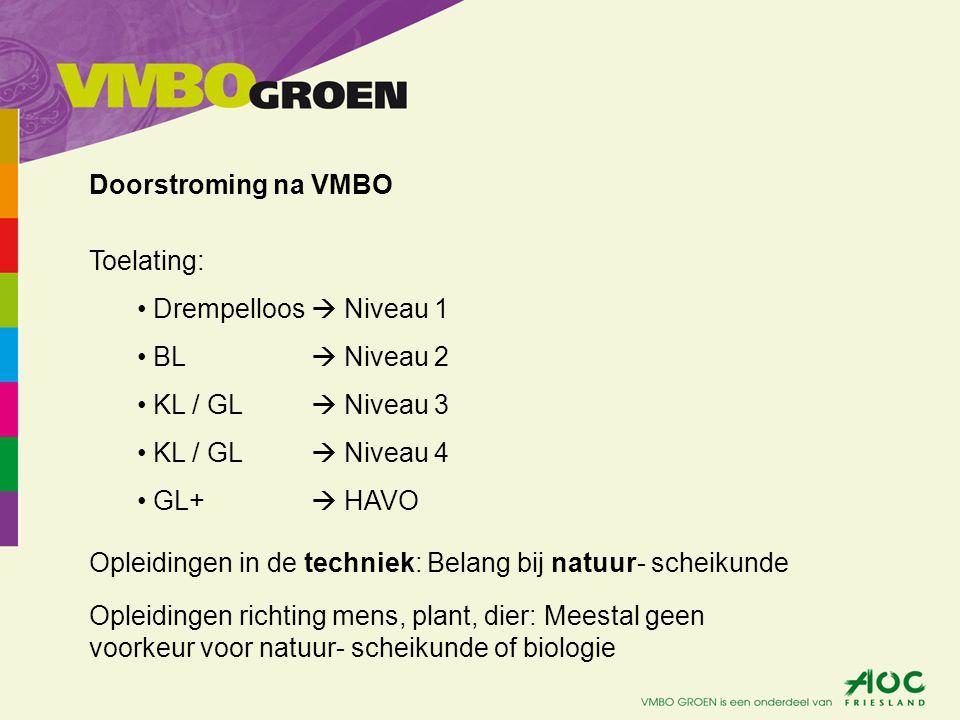 Wat vraagt het MBO Met diploma VMBO Groen naar sector: –Landbouw: Geen nadere eisen –Zorg en Welzijn: Geen nadere eisen –Techniek: Wiskunde of Nask in pakket –Economie: Economie of Wiskunde in pakket