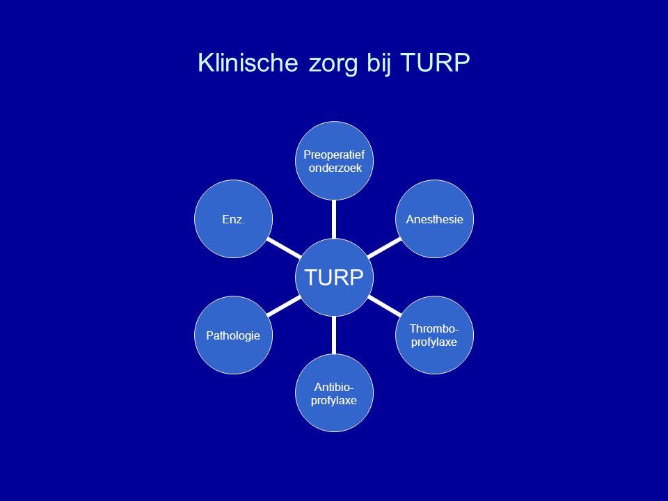 TU versus Open prostatectomie Aantal ingrepen per ziekenhuis