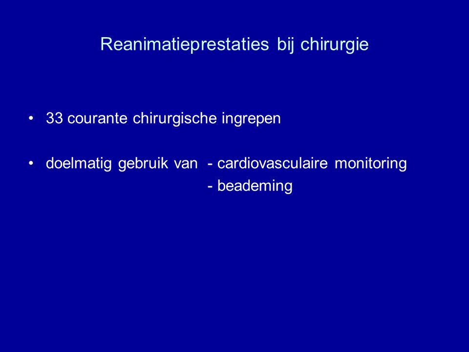 Reanimatieprestaties bij chirurgie 3 voorbeelden Mineure chirurgie:appendectomie Majeure chirurgie: knieprothese Cardiochirurgie :bypass