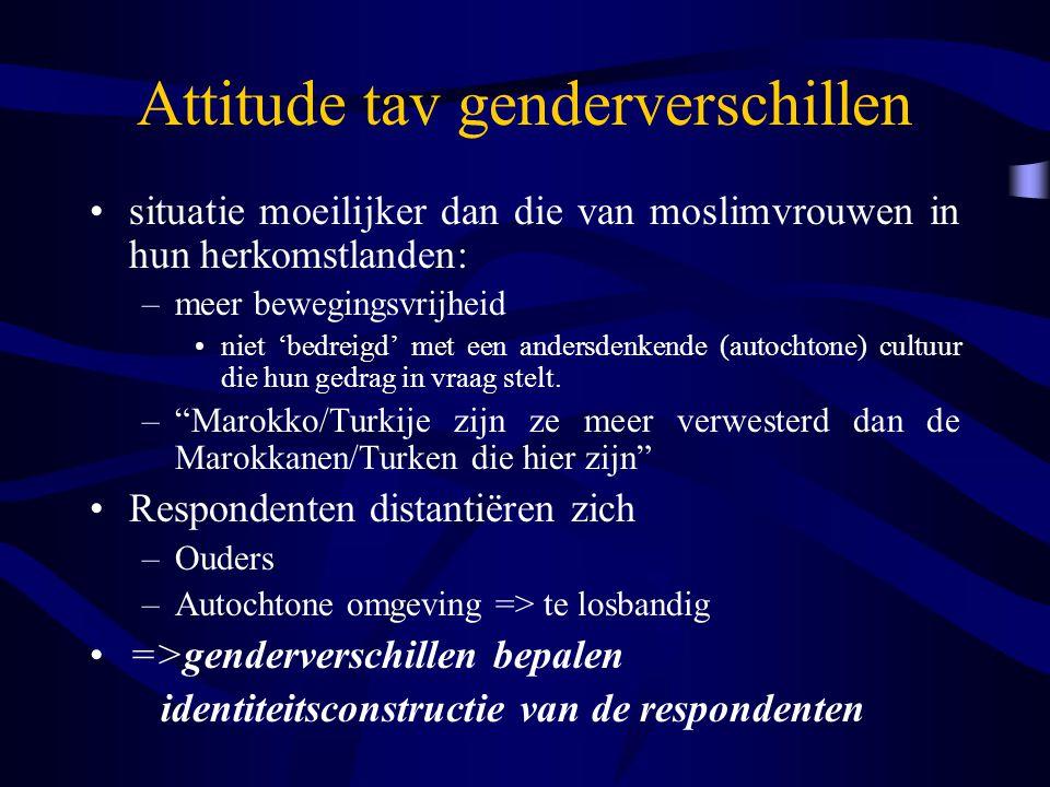 Hoofddoek symbool (ver)nieuw(d)e religieuze dentiteitsconstructie bewuste keuze emotioneel/metomorfose nav life-event .