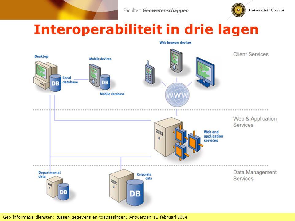 SDI in Europa Geo-informatie diensten: tussen gegevens en toepassingen, Antwerpen 11 februari 2004 Infrastructure for Spatial Information in Europe