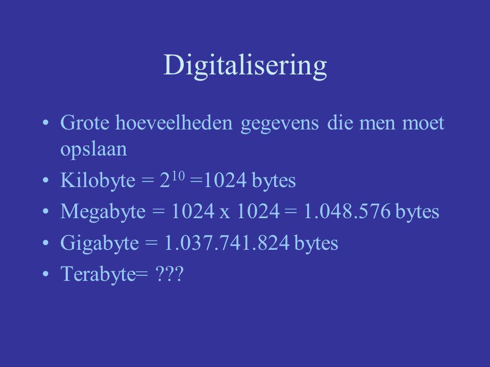 Digitalisering voordelen –veel informatie compact opslaan –eenvoudige bewerkingen zijn mogelijk –zonder kwaliteitsverlies informatie transporteren digitaal analoog