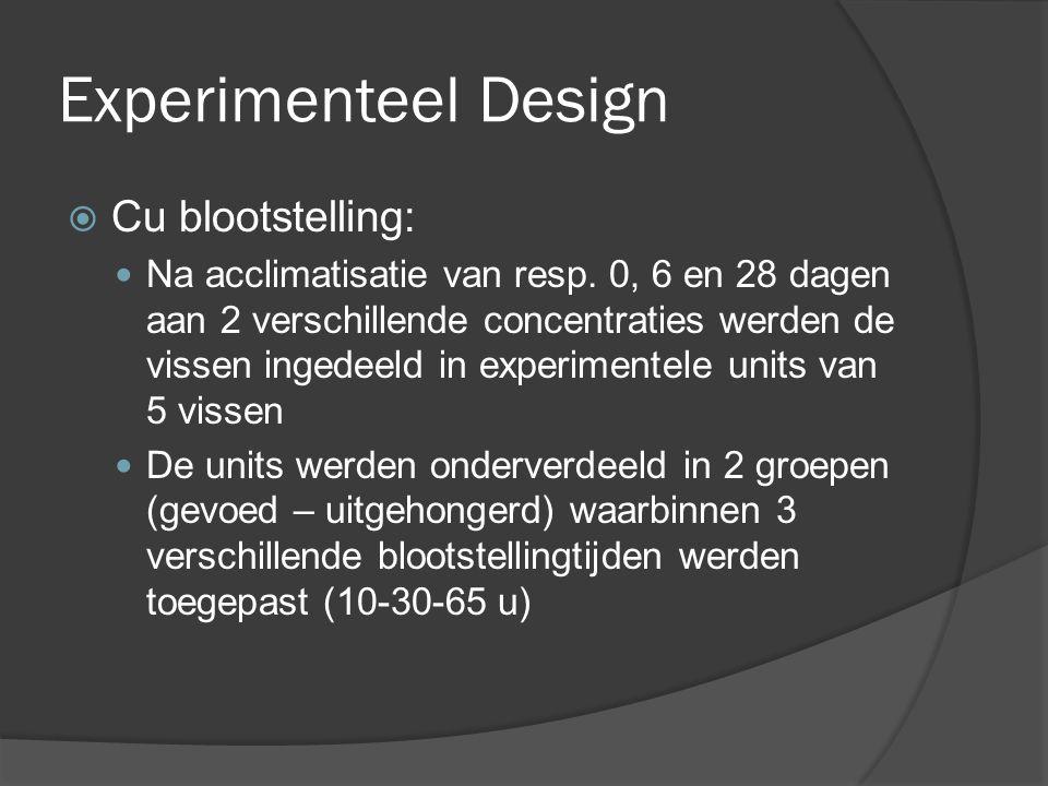 Experimenteel design  Per unieke combinatie van de 4 behandelingen is er maar 1 experimentele unit met 5 vissen