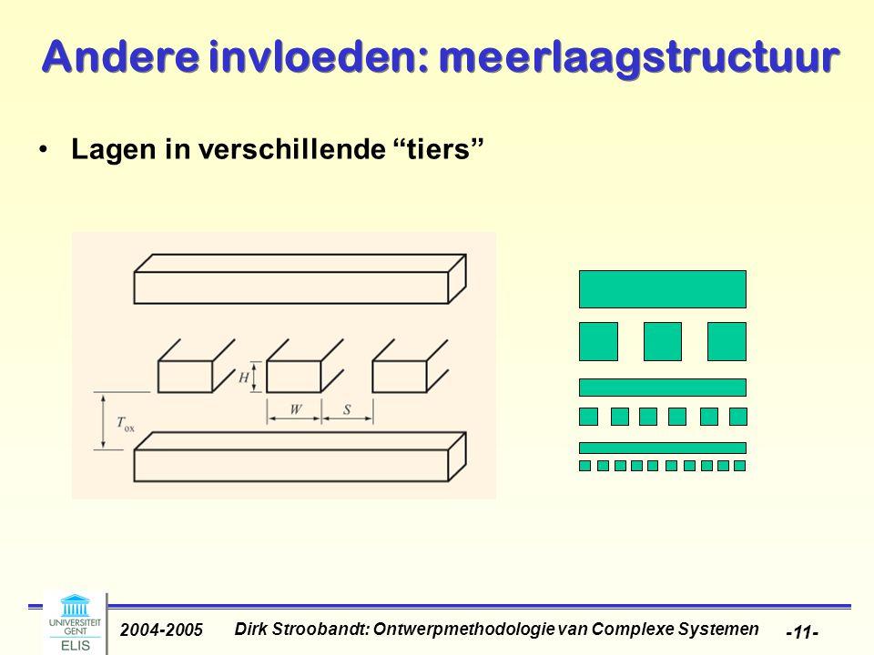 Dirk Stroobandt: Ontwerpmethodologie van Complexe Systemen 2004-2005 -12- Andere invloeden: meerlaagstructuur Berekeningen meerlagen- structuur nodig Wirelength (mm) Delay (ps) Wire width (  m) 02400224Number of repeaters Tier type 2 Tier type 1 Tier type 0