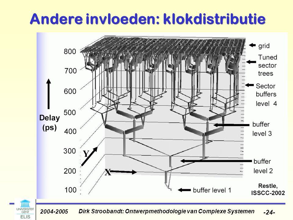 Dirk Stroobandt: Ontwerpmethodologie van Complexe Systemen 2004-2005 -25- Andere invloeden: klokdistributie