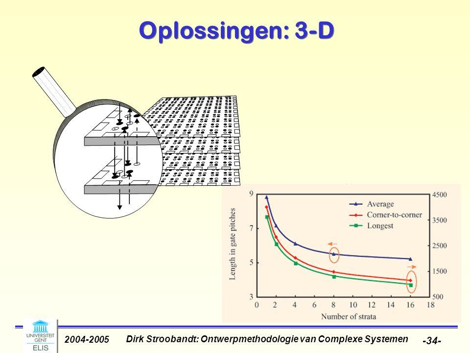 Dirk Stroobandt: Ontwerpmethodologie van Complexe Systemen 2004-2005 -35- Oplossingen: 3-D Probleem: warmteverwijdering Warmtegeleidingsvias nodig