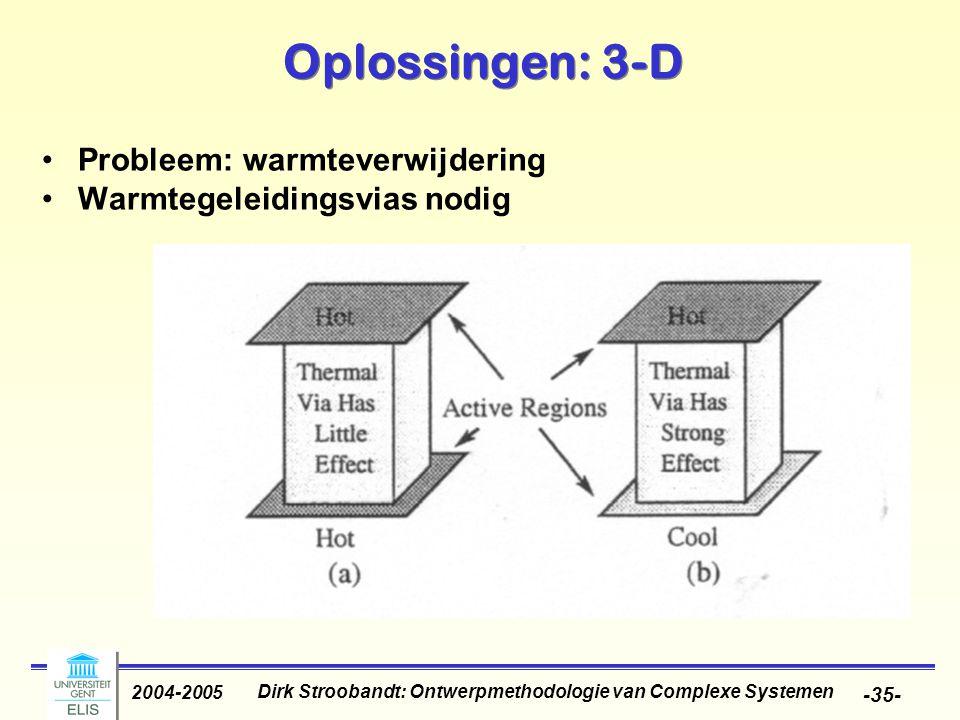 Dirk Stroobandt: Ontwerpmethodologie van Complexe Systemen 2004-2005 -36- Oplossingen: optische verbindingen Optische verbindingen komen steeds dichter bij chipniveau –Vroeger: Bord-naar-bord –Nu: Chip-naar-chip