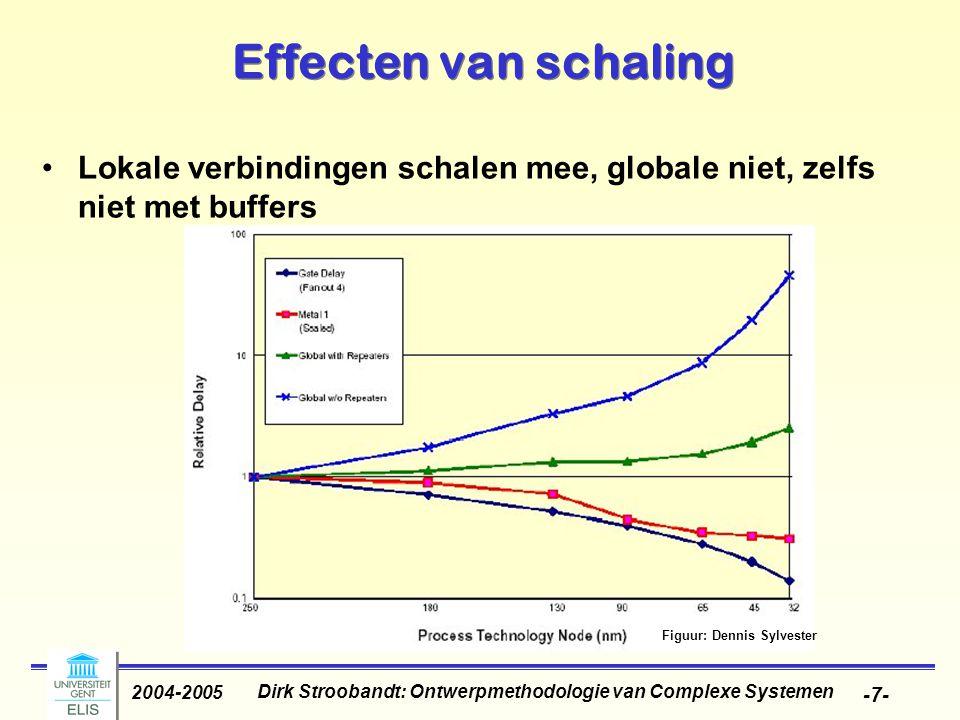 Dirk Stroobandt: Ontwerpmethodologie van Complexe Systemen 2004-2005 -8- Effecten van schaling Schalingsfactor s = 0,7 r neemt toe door het schalen van de breedte en hoogte van verbindingen –Leidt tot hogere spanningsval –Leidt tot hogere tijdsvertraging c neemt toe doordat verbindingen dichter bij elkaar liggen –Leidt tot meer overspraak –Leidt tot hogere tijdsvertraging
