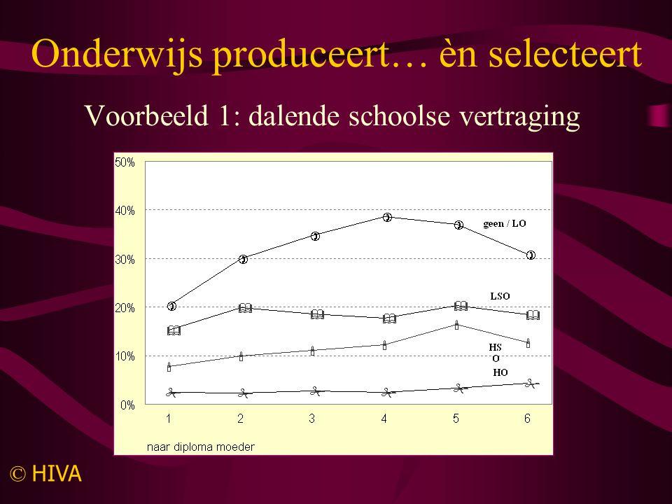 % normale doorstroming na 1e jaar hoger onderwijs, naar diploma moeder Onderwijs produceert… èn selecteert Voorbeeld 2: hoger onderwijs meest democratisch.