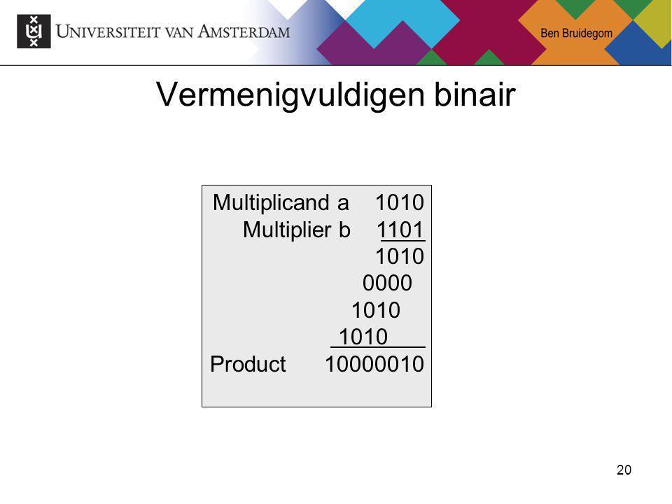 21Ben Bruidegom 21 Multiplicand a 1010 Multiplier b 1101 1010 0000 01010 1010 110010 1010 Product 10000010 Vermenigvuldigen binair