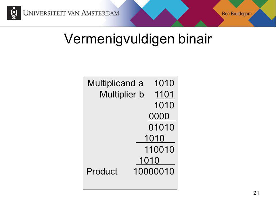 22Ben Bruidegom 22 Multiplicand a 1010 Multiplier b 1101 1010 110010 1010 Product 10000010 Vermenigvuldigen binair