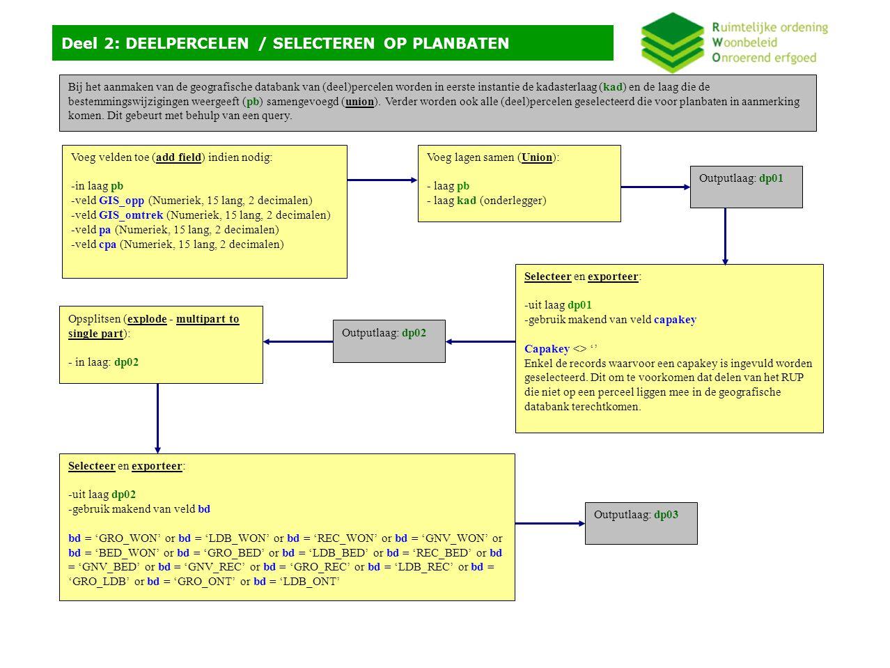 Deel 2: DEELPERCELEN / VERVOLLEDIGEN DEELPERCEELSET Uit de (deel)percelenset (dp02) wordt een selectie gemaakt van alle deelpercelen waarvoor een bestemmingswijziging geldt die tot planbaten kan leiden (dp03).