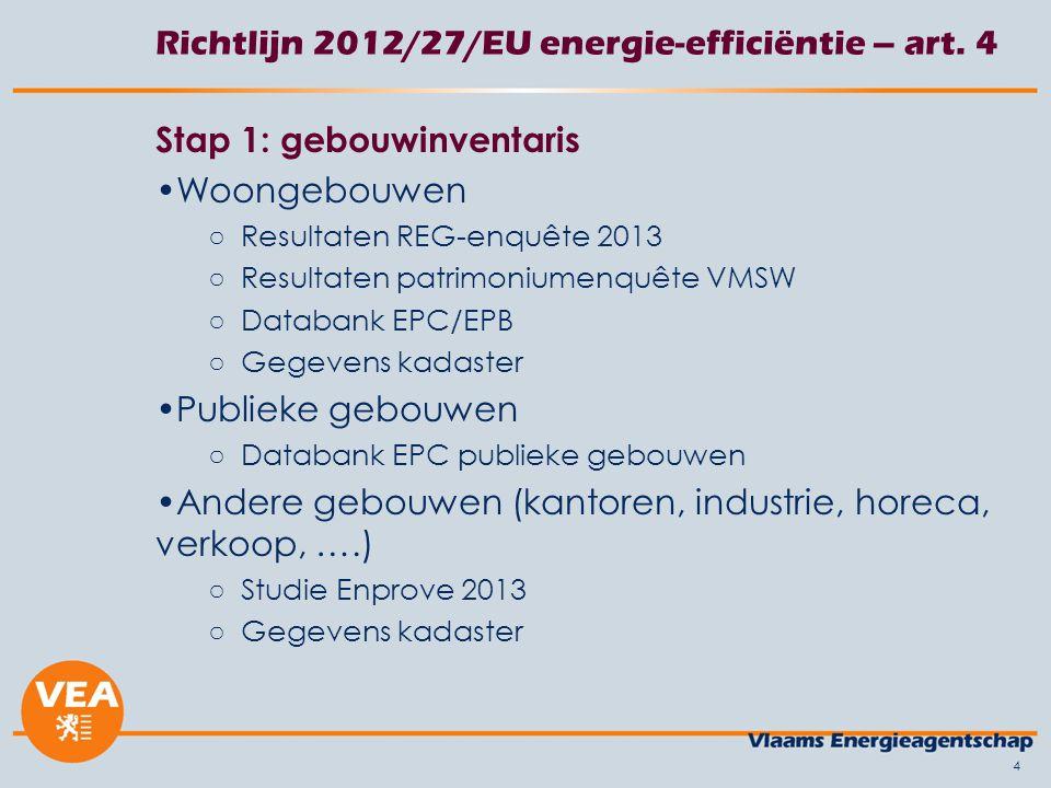 5 Richtlijn 2012/27/EU energie-efficiëntie – art.