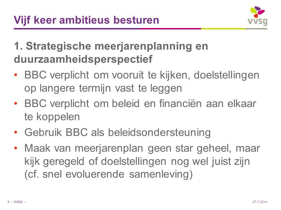 VVSG - Vijf keer ambitieus besturen 2.Integraal is het nieuwe normaal.
