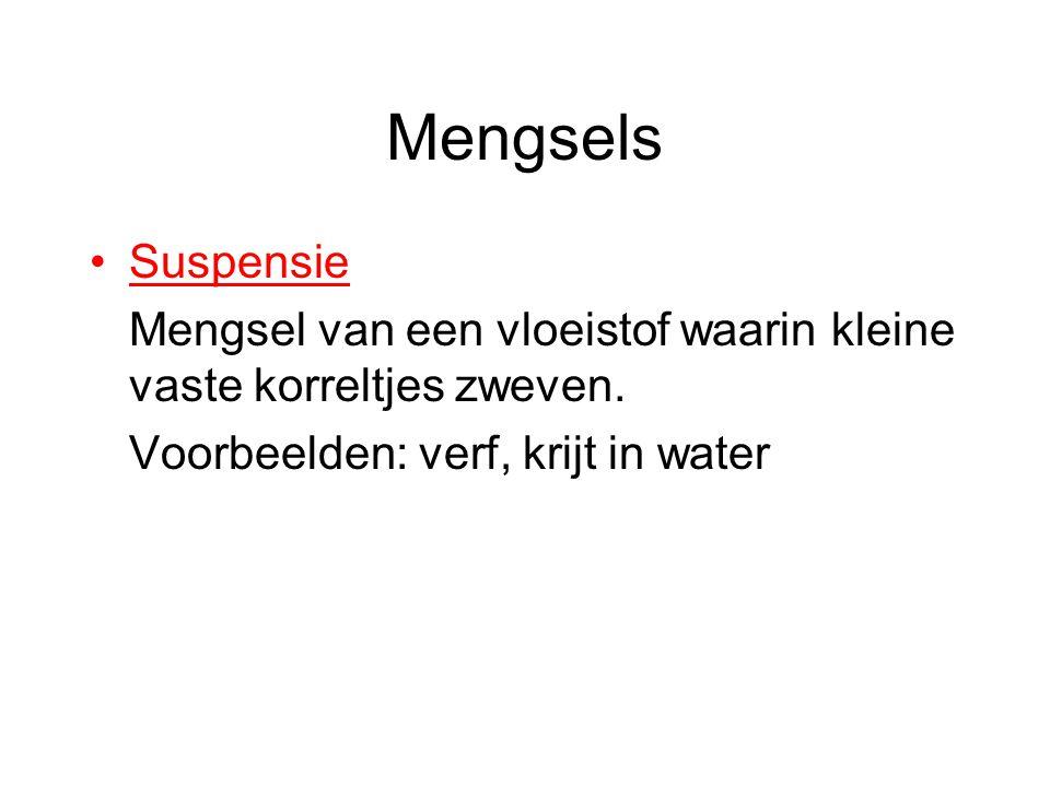 Mengsels Suspensie Mengsel van een vloeistof waarin kleine vaste korreltjes zweven.