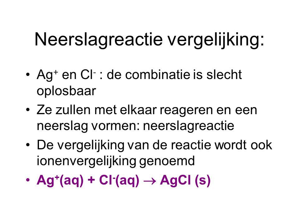Neerslagreactie vergelijking: Ag + en Cl - : de combinatie is slecht oplosbaar Ze zullen met elkaar reageren en een neerslag vormen: neerslagreactie De vergelijking van de reactie wordt ook ionenvergelijking genoemd Ag + (aq) + Cl - (aq)  AgCl (s)