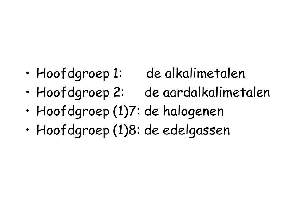 Hoofdgroep 1: de alkalimetalen Hoofdgroep 2: de aardalkalimetalen Hoofdgroep (1)7: de halogenen Hoofdgroep (1)8: de edelgassen