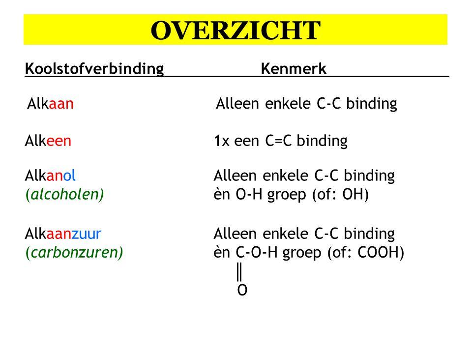 OVERZICHT KoolstofverbindingKenmerk AlkaanAlleen enkele C-C binding Alkeen1x een C=C binding AlkanolAlleen enkele C-C binding (alcoholen)èn O-H groep (of: OH) AlkaanzuurAlleen enkele C-C binding (carbonzuren)èn C-O-H groep (of: COOH) ║ O