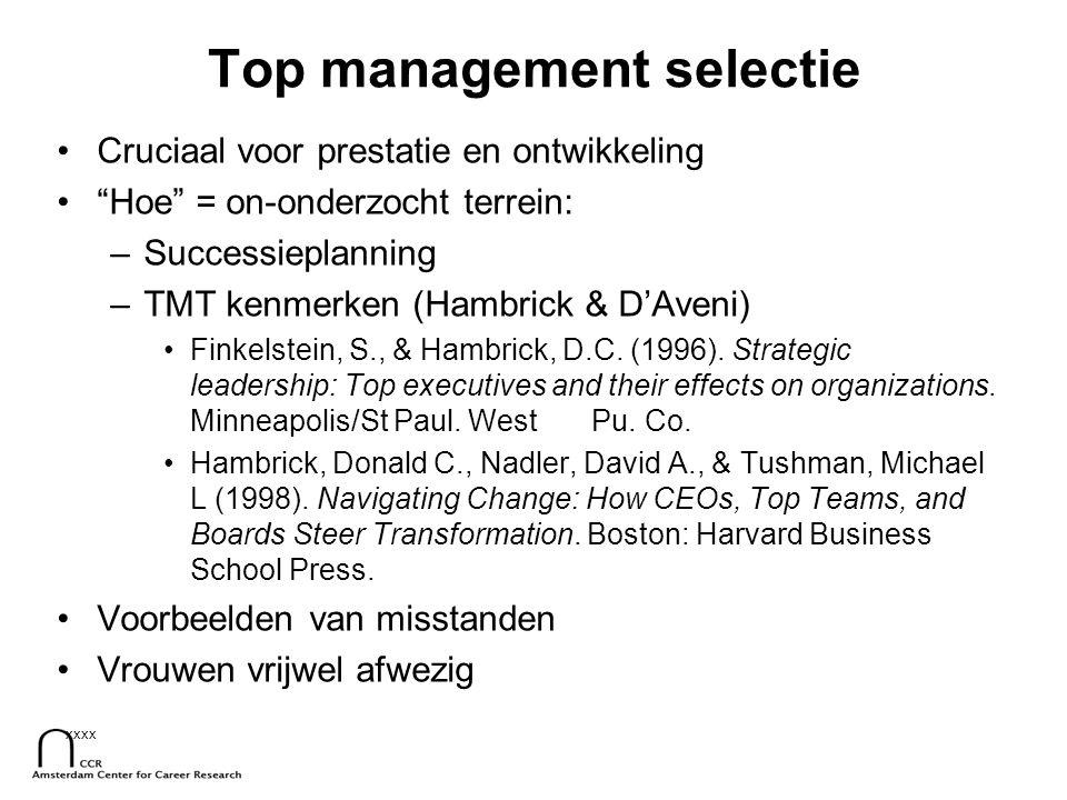 xxxx Overzicht Onderzoeksresultaten –Wat hangt samen met objectief (en subjectief) loopbaansucces.