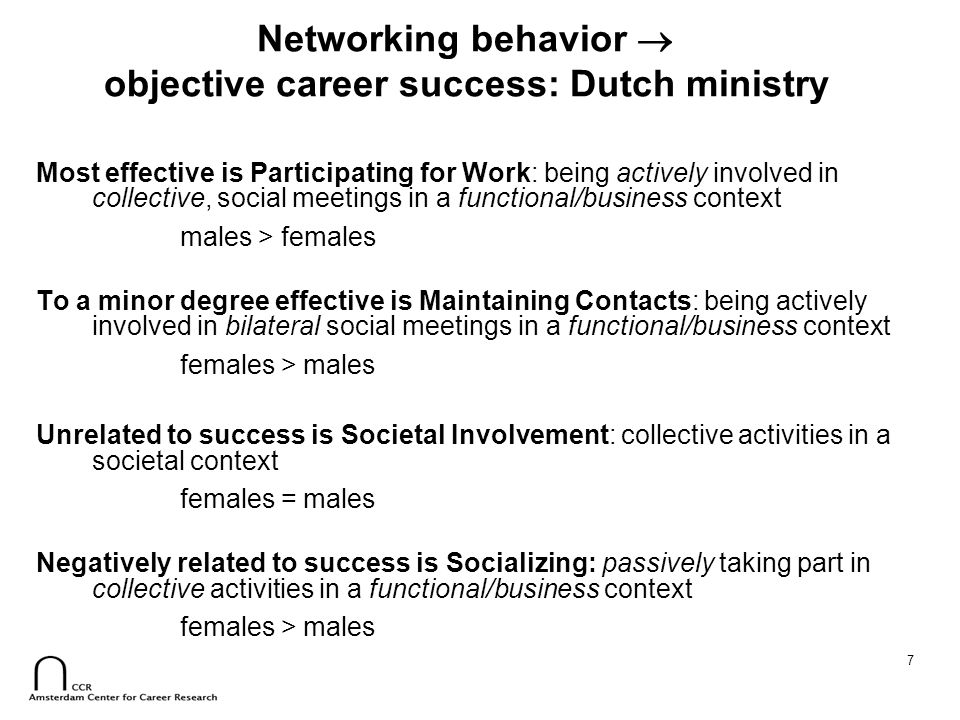 8 Networking behavior  objective career success: Dutch lawyers Most effective is Participating for Work: being actively involved in collective, social meetings in a functional/business context males > females Unrelated to success: Maintaining Contacts: being actively involved in bilateral social meetings in a functional/business context females = males Societal Involvement: collective activities in a societal context males > females Socializing: passively taking part in collective activities in a functional/business context females = males