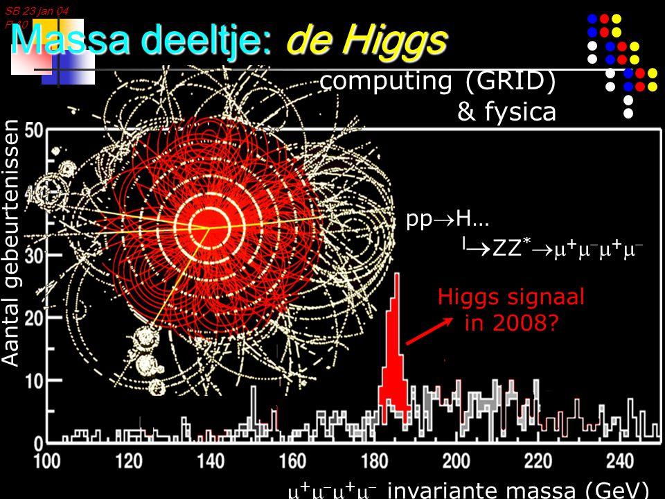 SB 23 jan 04 P 11 'No loose' theorema voor LHC We vinden het Higgs deeltje bij LHC.