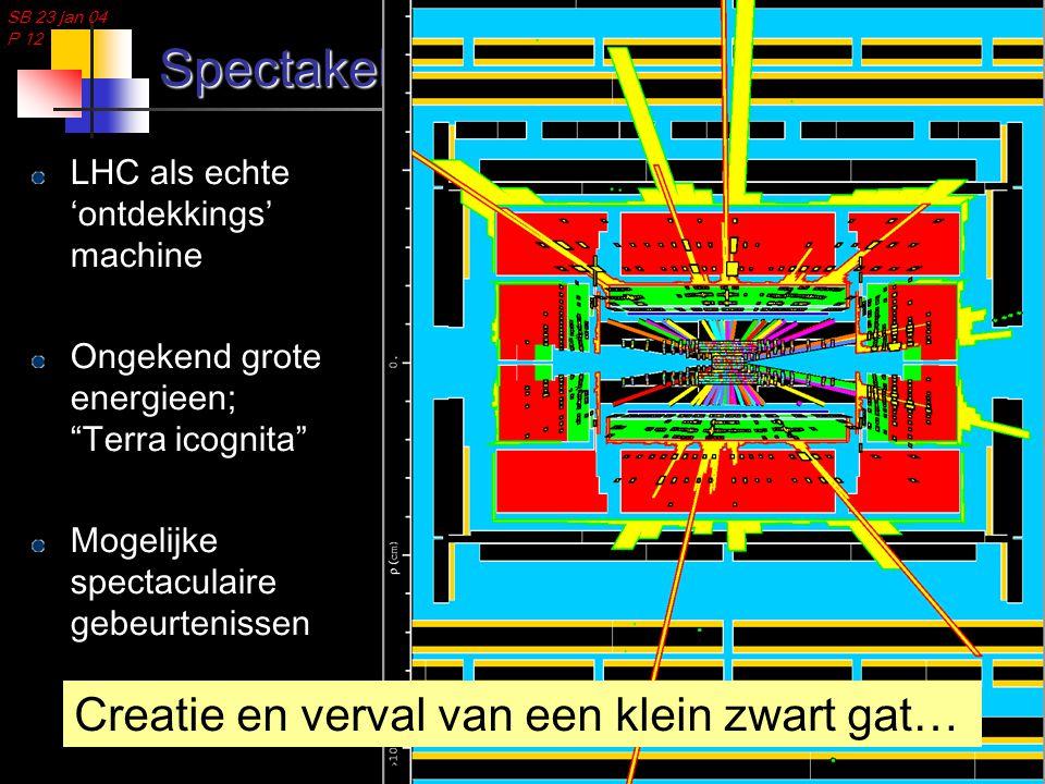 SB 23 jan 04 P 13 De projecten: W boson, Top quark en Higgs deeltje Haakt in op relatie tussen LEP en LHC: Algemeen: Introductie deeltjes fysica aan de hand van CERN, LEP, ATLAS web pages.