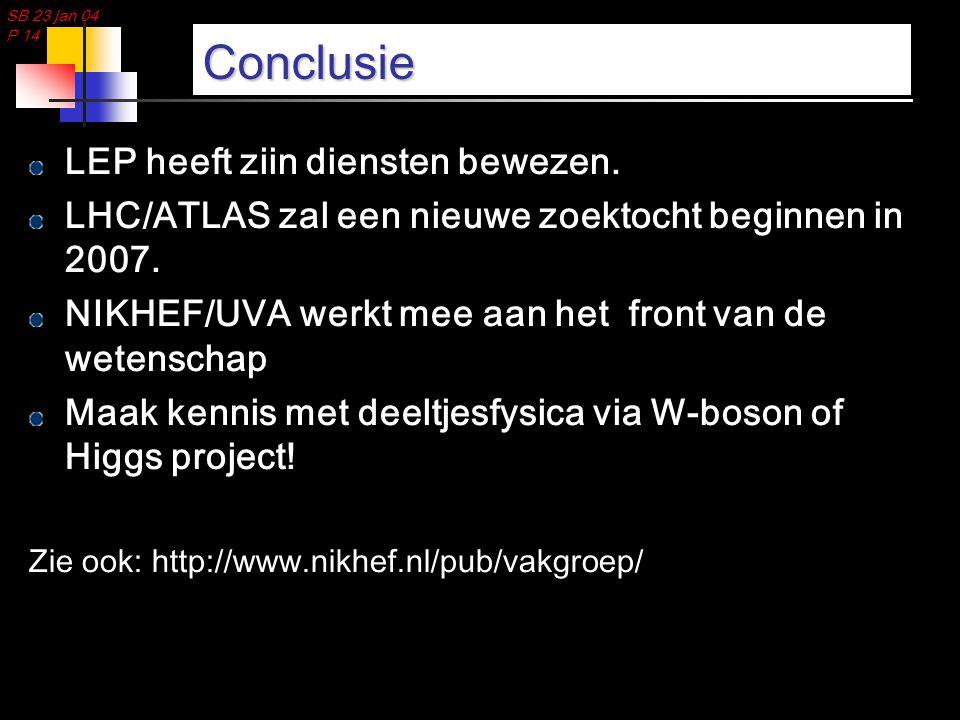 SB 23 jan 04 P 15 Why LHC and why Atlas? Wat kunnen we leren van LHC / ATLAS?