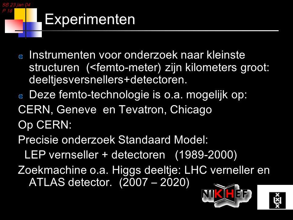 SB 23 jan 04 P 19 Botsingen … Metingen van all botsings-producten met een LEP-detector.