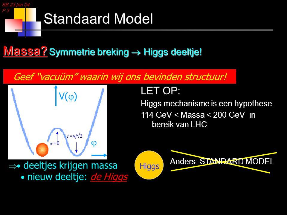 SB 23 jan 04 P 4 Standaard Model (SM) Beschrijft wisselwerkingen quarks en leptonen, d.m.v.