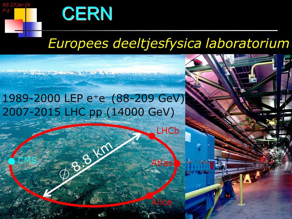 SB 23 jan 04 P 6 De 'oude dame' LEP versneller: Electron op anti-electron bostingen 27 km omtrek Werkzaam tussen 1989-2000 Zwaartepunts energie: 91 - 207 GeV