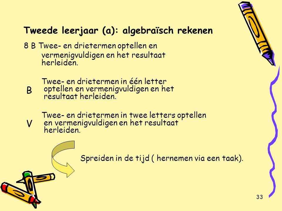 34 Tweede leerjaar (a): algebraïsch rekenen Twee- en drietermen in één letter en met eenvoudige letterexponenten optellen en vermenigvuldigen en het resultaat herleiden.