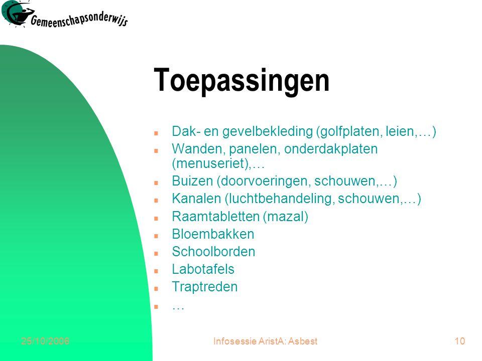 25/10/2006Infosessie AristA: Asbest11 Toepassingen n Gaskachels: achterwand