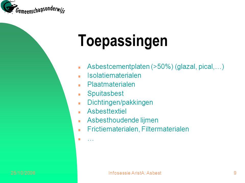 25/10/2006Infosessie AristA: Asbest10 Toepassingen n Dak- en gevelbekleding (golfplaten, leien,…) n Wanden, panelen, onderdakplaten (menuseriet),… n Buizen (doorvoeringen, schouwen,…) n Kanalen (luchtbehandeling, schouwen,…) n Raamtabletten (mazal) n Bloembakken n Schoolborden n Labotafels n Traptreden n …