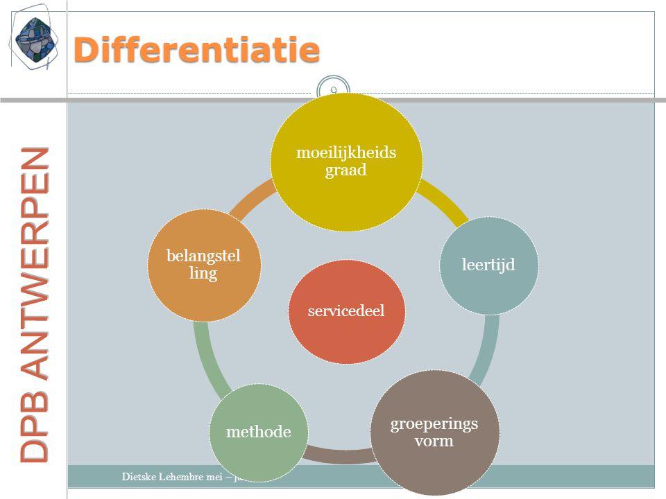 INHOUDSTAFEL TAALVERWERVING VERSUS LECTUUR DIFFERENTIATIE EVALUATIE Enkele punten uit het algemene deel Dietske Lehembre mei – juni 2013