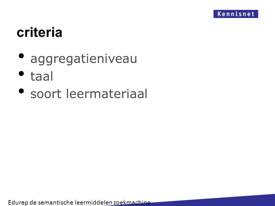 criterium: aggregatieniveau 1 Edurep bevat geen afbeeldings- verzamelingen.